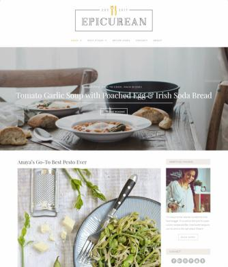 Epicurean review themeshift food blog theme worth epicurean demo themeshift food recipe blog wordpress theme forumfinder Image collections
